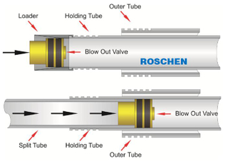 Triple Tube Conventional Core Barrel